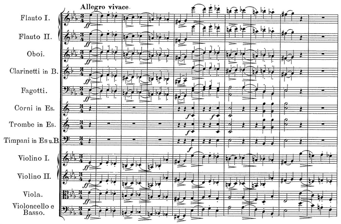 Partiture d'orchestra