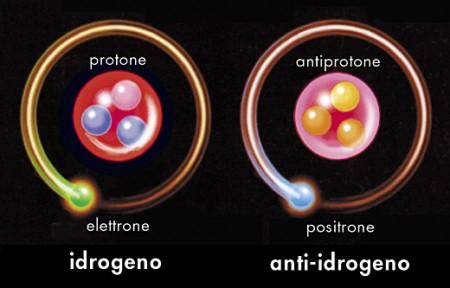Idrogeno e anti-idrogeno