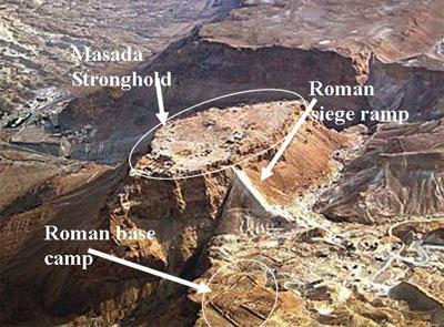 L'attacco romano