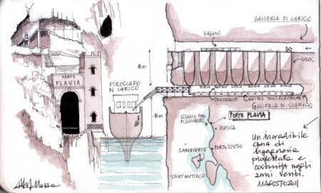 illustrazione-del-procedimento-di-carico