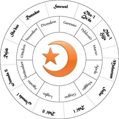Calendario Ebreo.Cultura Calendario E Giorni Inesistenti La Lampadina